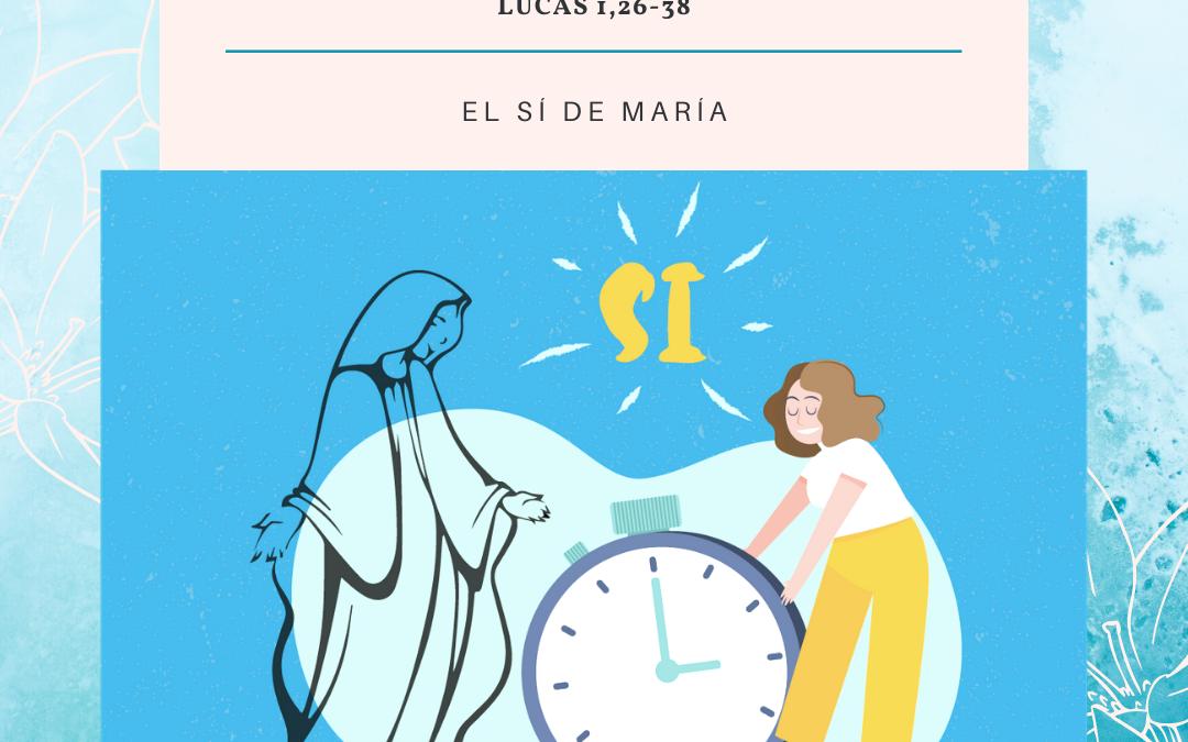 El SÍ de María! La anunciación – Laura Samayoa